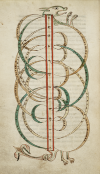 Turnbull Library, Boethius, diagram